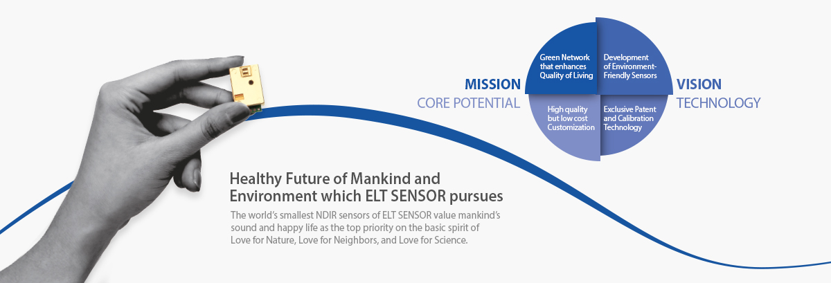 Healthy Future of Mankind and Environment which ELT SENSOR pursues - The world's smallest NDIR sensors of ELT SENSOR value mankind's sound and happy life as the top priority on the basic spirit of Love for Nature, Love for Neighbors, and Love for Science.